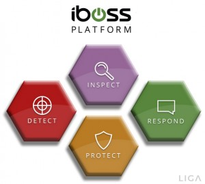 iBoss Cybersecurity