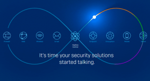 Synchronized Security med Heartbeat fra Sophos.